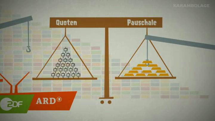 Karambolage Quoten/Pauschale