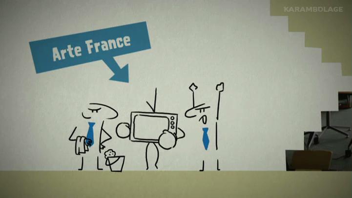 Le pôle français, ARTE France